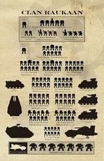"Clan* Commander and Rlïinui Cintr Lirkaxian л Codi« и RSi.nV<*i AfÖTitECA1UCS Ikon Patiura .jj Tt'Ctf MARINES 1. Cl AVI TaîOÇII Tactîcal 1^11 lll.CÎXVL Aux ТаСПСаСт*'« 4'V II.Ci AVt Rus: Tactical IV. ClAVt N ter I к, Ta«, i h aï / i • . . V.CtAv» Kalag TaCTUIAL >i.4lA"" VlII.CiAVt Kkoire D"