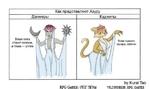 Как представляют Азуру Данмеры Каджиты Всем лунного сахара.котятки Ваша кожа станет пеплом, а глаза — углем Ьу Кига1 Тао Ж} вАШЕВ/ РПГ ПГРЫ УКСОЩУВЕВ!- ИЮ САГГТЕВ
