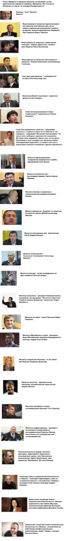 """""""Совет Майдана и народные депутаты согласовали состав правительства народного доверия с Майданом. Об этом было объявлено со сцены на площади Независимости"""" Премьер - Сеня """"Кролик"""" Яценюк. Вице-премьер по вопросам евроинтеграции -экс-министр иностранных дел, автор запрета украинским дипломатам го"""