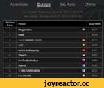 Americas Europe SE Asia China Last Updated: Wednesday, March 26, 2014 11:00:00 PM Next Update: Thursday, March 27, 2014 11:00:00 PM Division Rank Player Solo MMR 1 Wagamama 4- 6823 2 Veldt 6794 3 Liquid qojqva HyperX L- 6773 4 w33 IT 6470 5 twitch.tv/klasynky V' 6397 6 YapzOr 1» 6383 Fo