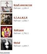 Клуб аметистов Рейтинг: 1,936.4 S.T.A.L.K.E.R Рейтинг: 1,836.7 Хейтдом Рейтинг: 1,742.3 Metal Рейтинг: 1,694.7 все разное