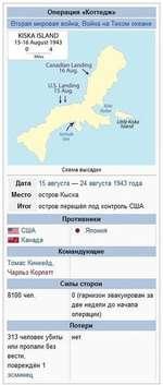 Операция «Коттедж» Вторая мировая война. Война на Тихом океане KISKA ISLAND 15-16 Augu« 1943 О4 Canadian Landing 16 Aug. U.S. Landing IS Aug. Gcrl-rir (лт Ma u /r ч&г Схема высадки Дата 15 августа — 24 августа 1943 года Место остров Кыска Итог остров перешел под контроль США Противники