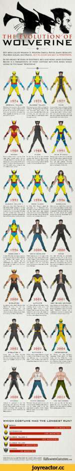 THE EVOLUTION^OF