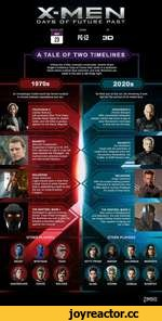 X-lvi^ISI DAYS DF FUTURE PAST RELEASE DATE RATING IN PC-13 3D A TALE OF TWO TIMELINES Uniting two X-Men cinematic continuities, director Bryan Singer's ambitious 'Days of Future Past' starts in a dystopian future where mutants face extinction, and only Wolverine can travel to the past to set t