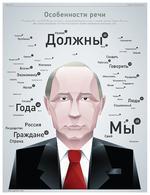 """Особенности речи. 27 ноября 2011 года В. В. Путин выступил с предвыборочной речью перед членами партии """"Единая Россия"""". Мы проанализировали этот текст на предмет частоты повторения различных слов."""