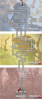 Пути прохождения всех частей Mass Effect