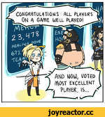 I I CONGRATULATIONS ALL PLAYERS ON A GAmE WELL PLAYED!  V AND NOD, VOTED mOVT EXCELLENT PLAYER, IS... U