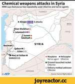 Chemical weapons attacks in Syria HRW says Damascus has repeatedly used chlorine and nerve agents Source: Human Rights Watch