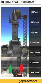 Kerbais