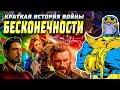 Краткая история Войны Бесконечности | Infinity War 1992 | Marvel | Танос | Магус | Марвел,Entertainment,марвел,marvel,мстители,танос,Война бесконечности,камень души,Железный Человек,Капитан Америка,Мстители 3,avengers,комиксы,магус,магус марвел,Комиксы,gigatun,стражи бесконечности,комиксы на русском