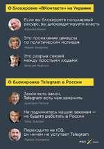 О блокировке «ВКонтакте» на Украине Если вы блокируете популярный ресурс, вы дискредитируете власть Алексей Волин Это проявление цензуры по политическим мотивам Мария Захарова $Это разрыв связей между простыми людьми ^ Евгений Ревенко О блокировке Telegram в России Закон есть закон, Teleg