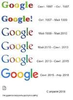 Сент. 1997 - Окт. 1997 Goagle Goggle! Google Google Google Окт. 1997 - Май 1999 Май 1999 - Май 2010 Май 2010-Сент. 2013 Сент. 2013 - Сент. 2015 Google Сент. 2015 - Апр. 2018 Не удается получить доступ к сайту С апреля 2018