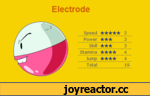 Electrode