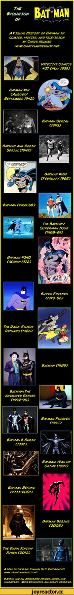 Th§ Evolution of A Visual History of Batman in COMICS, MOV IBS, AND TELEVISION by Chris Holmes WWW.GRAYFLANNELSUIT.NET Detective Comics #27 CM AY 19393 Batman #12 CAugust/ ptember 1942) Batman Serial 09*432 Batman and Robin Serial 09491 Batman #169 (February 19652 Batman The Batman/