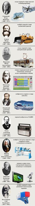 Сикорский Игорь Иванович ( 1889- 1972) изобрёл первый в мире гусеничный трактор создал первый в мире вертолёт и бомбардировщик Блинов Фёдор Абрамович ( 1827- 1902) Пироцкий Фёдор Аполлонович ( 1845- 1898) создал первый в мире электрический трамвай открыл периодический закон химических элемент